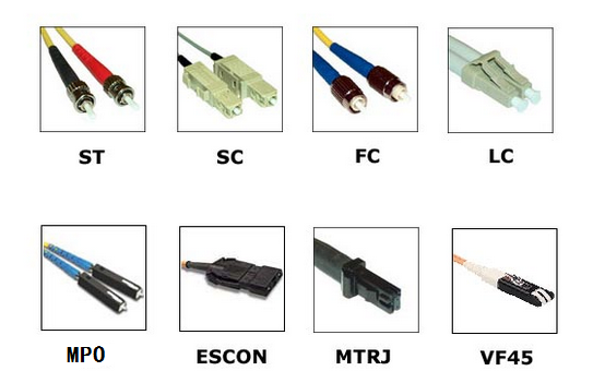 Optical Fiber Cabling Connectors Toronto